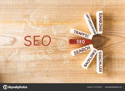 Types of Backlink In SEO
